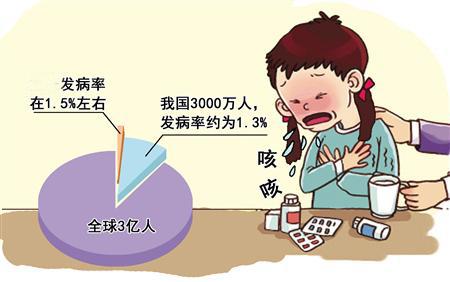 儿童疾病发病率