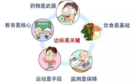 儿童最容易得的重大疾病