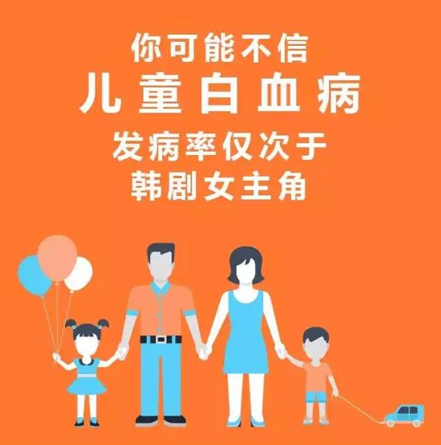 中国儿童白血病发病率是多少呢?