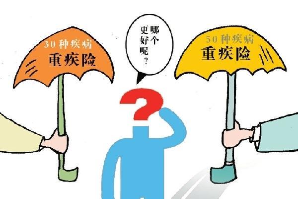 安联重疾保险怎么样?重疾险的基本特征有哪些?