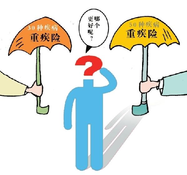 重症保险有必要买吗  消费型和返还型重症保险类型的对比分析