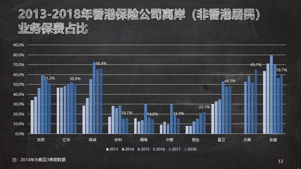 香港重疾险哪个好 香港重疾险有哪些优势