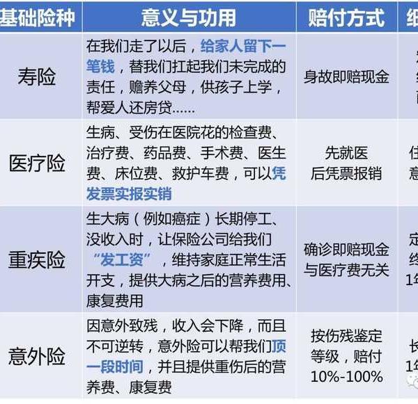中国人寿国寿福终身寿险怎么样?国寿福三个版本哪个好?