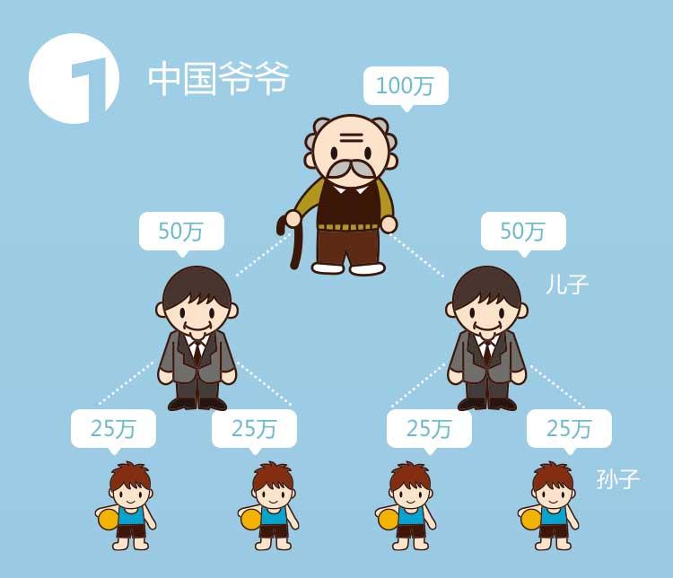 中国人保寿险怎么样