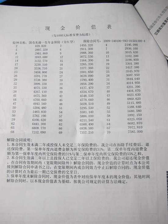 中国人寿终身寿险介绍,分别有哪几种呢?