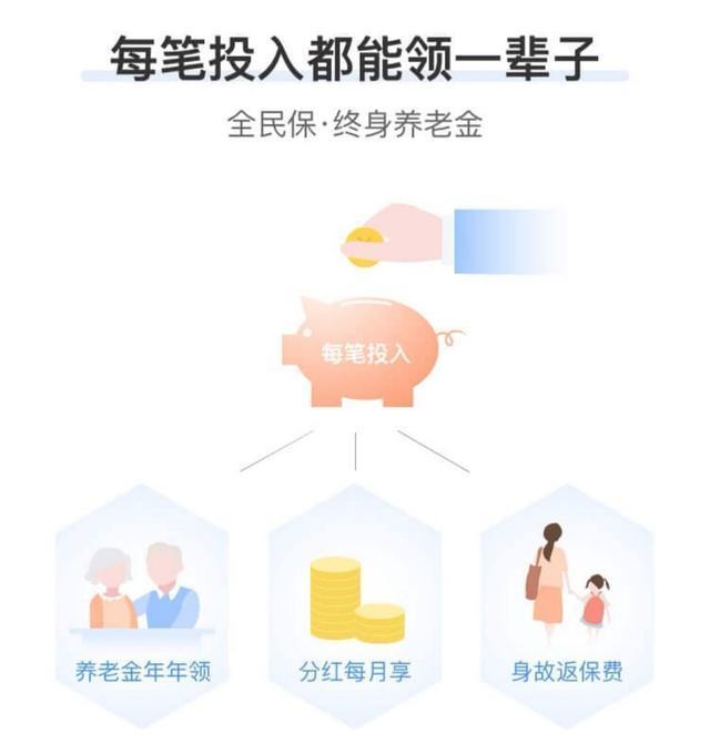 中国人寿险分红型有哪几种 推荐哪款