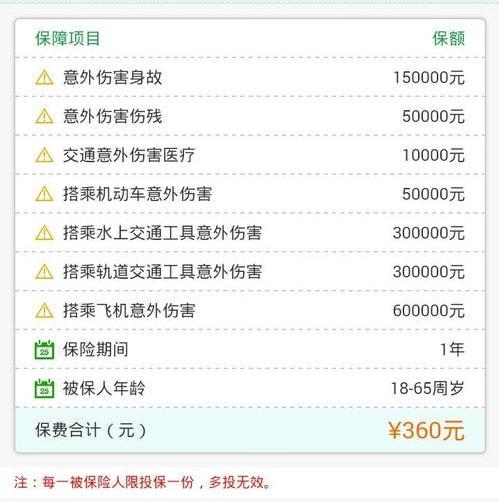 购买国寿鑫尊宝终身寿险怎么样?保险费是怎么计算的?