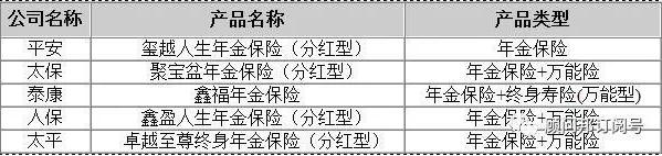 中国人寿2018开门红保险产品「内部教学」