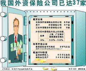 中国目前有哪些外资保险公司?「行业揭秘」