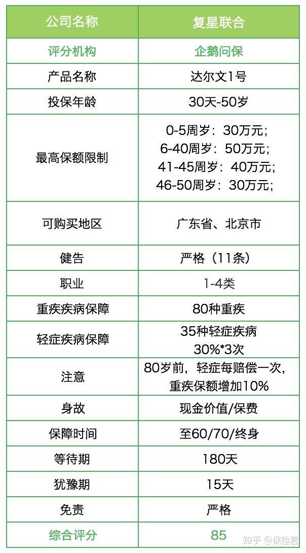 中国人寿女性健康险对女性的重要性!