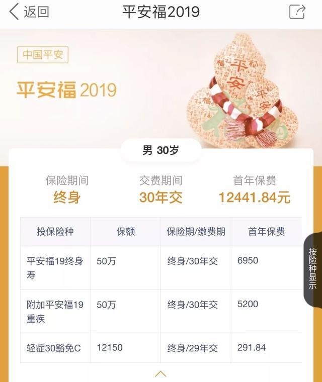 2019年几种保险组合方式,完爆平安福国寿福「内部资料」