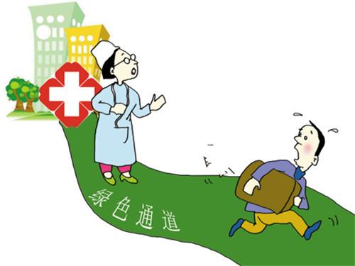 带门诊责任的医疗险是什么?如何购买?